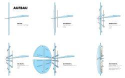 Schaubild Akustikmodul Aufbau